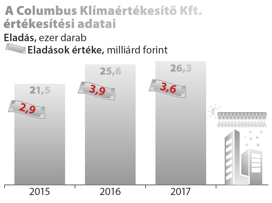 colombus-infograf