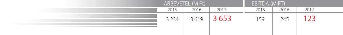 Szünetelt, majd újraindult a kereskedés a hazai részvénypiacon | Magyar Nemzet